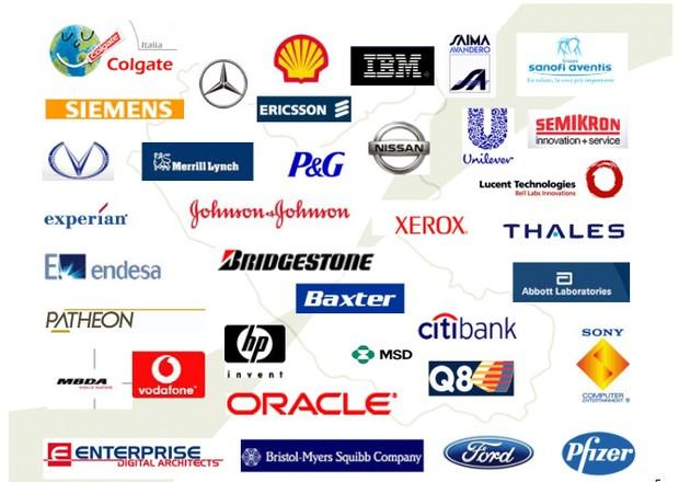 Multinational Corporations (519)