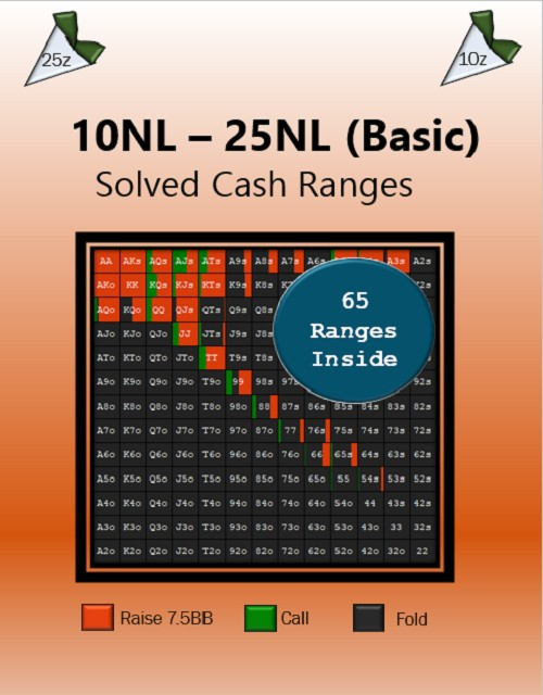 Solved Ranges: 10NL-25NL (6-Max) - Basic