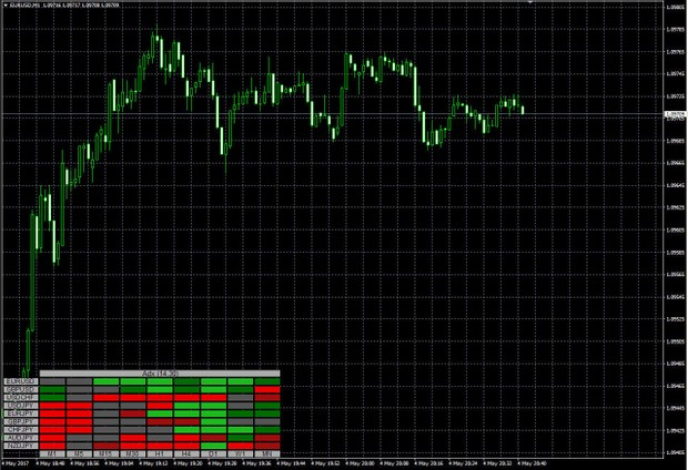 LMD-Multicurrency forex trading system for MT4