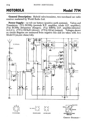 Motorola 77M Service Info