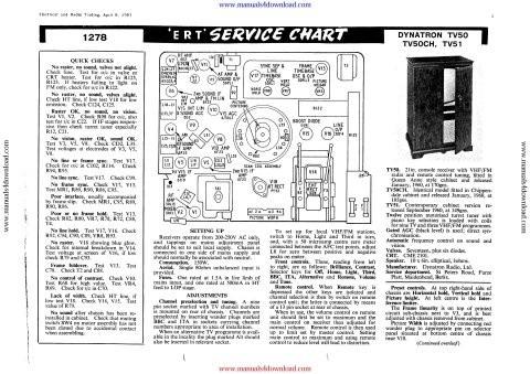 Dynatron TV50 Service Schematics
