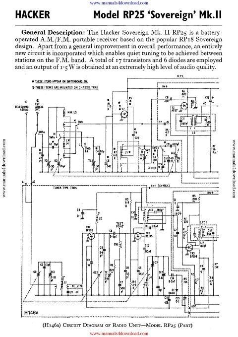 Hacker RP25 II Service Manual