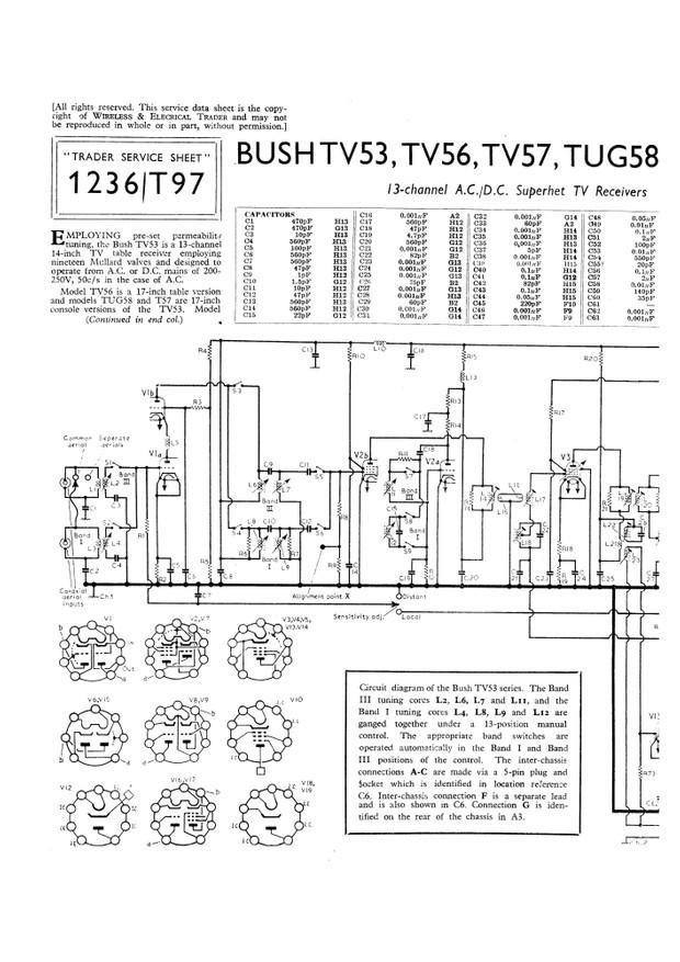 Bush TV62. TV53. TV56. T57. TUG58. TUG59. M59. TV57 Service Manual