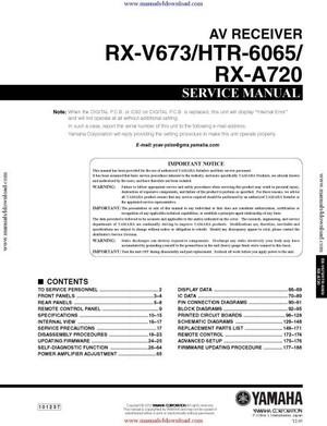 Yamaha RX-A720 Service Manual