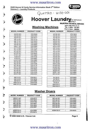 Hoover AM110 Service Manual