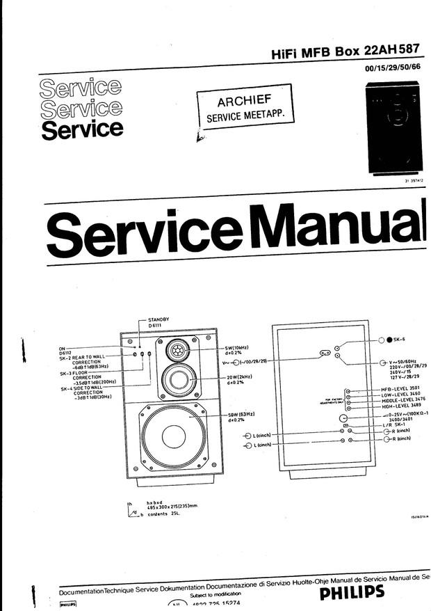 Philips 22AH587/00/15/29/50/66 Service Manual