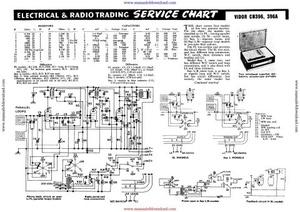 Vidor CN396A Service Schematics