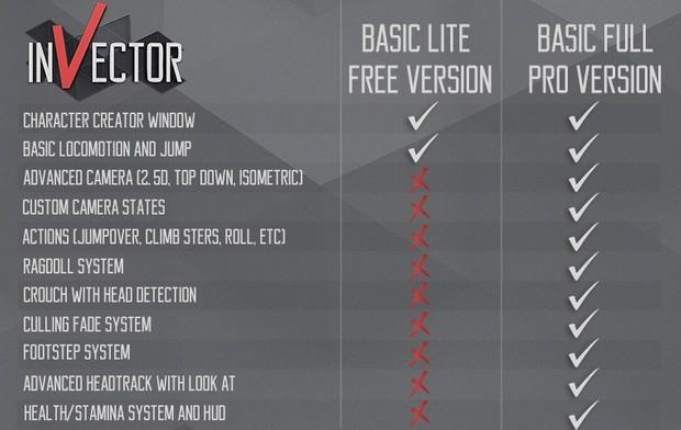 Basic Locomotion LITE
