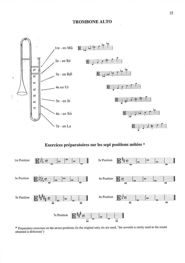 Benny Sluchin: Alto Trombone Tutor (Vol 1)