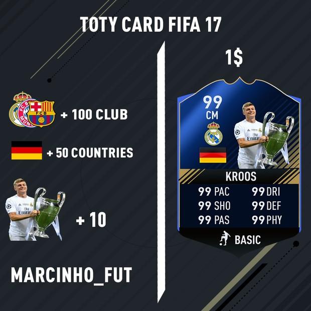 TOTY CARD FIFA 17