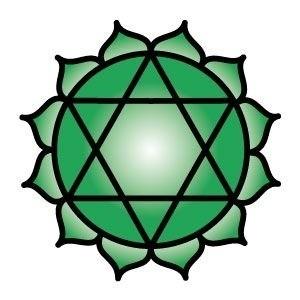 HEART CHAKRA : Open and Balance your Heart Chakra!