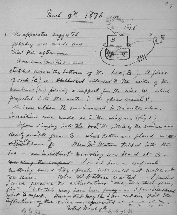 Alexander Graham Bell Notebooks