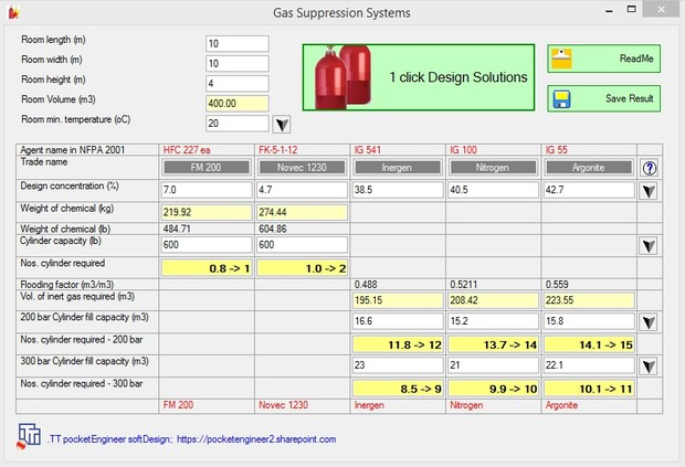 Gas Fire Suppression Calculations
