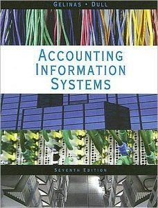 ITM 410/696-Accounting Information Systems, 7E