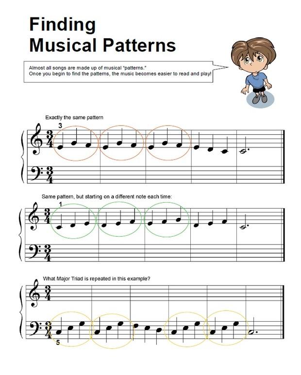 Miss Rhonda's Piano Lesson Book 1C