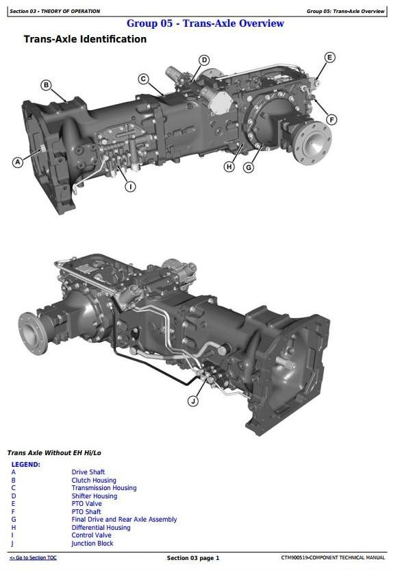 Pune Works / John Deere 12x12 and 24x12 PowrReverser™ Transmission  Technical Manual (CTM900519)