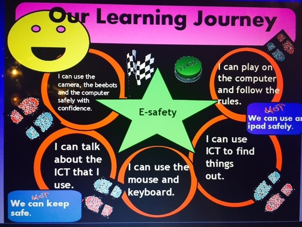 Technology and E-safety Week planning Slides: ActivPrimary Flipchart