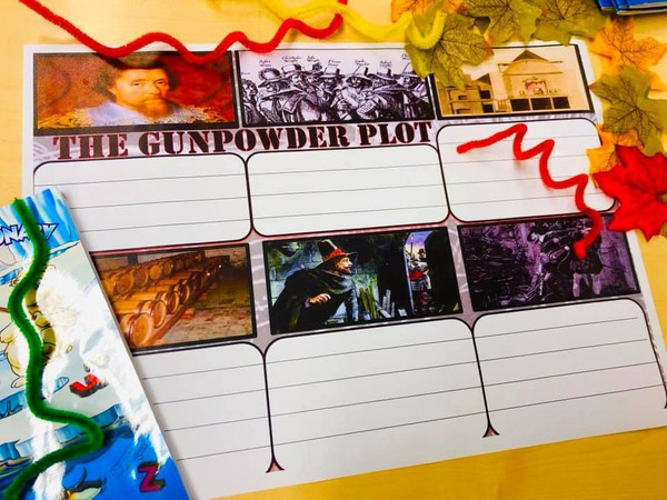 GUNPOWDER STORY BOARD