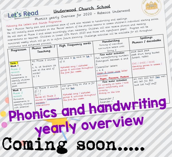 PHONICS AND HANDWRITING OVERVIEW