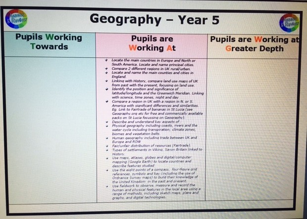 Year 5 and 6 Curriculum Assessment booklet PDF