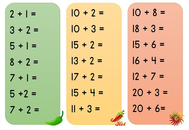 ADDITION DIFFERENTIATED QUESTIONS