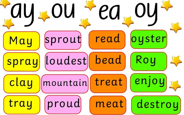 PHONICS E AND SS FOR RECEPTION AND AW AND AU FOR YEAR ONE