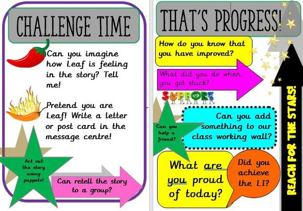 CHALLENGE POSTERS FOR PROVISION