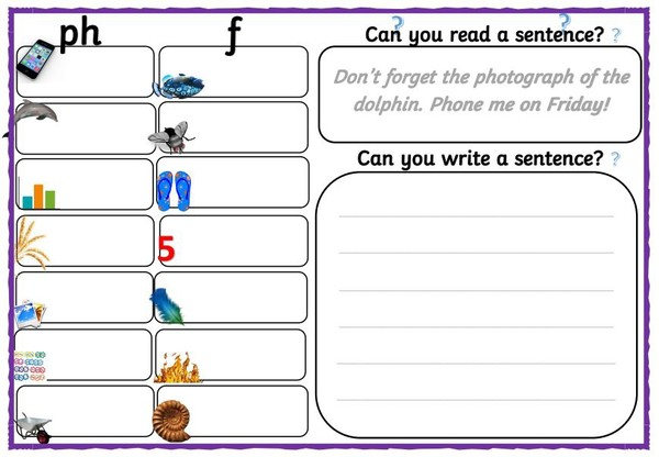 PH AND F SPELLING ACTIVITY