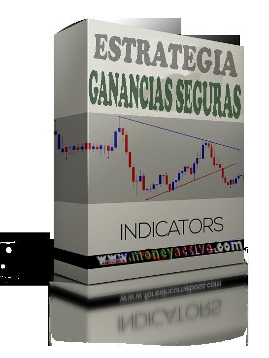 ESTRATEGIA PARA INVERTIR SEGURO EN OPCIONES BINARIAS