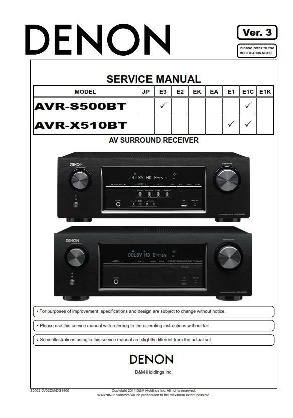 denon receiver manuals