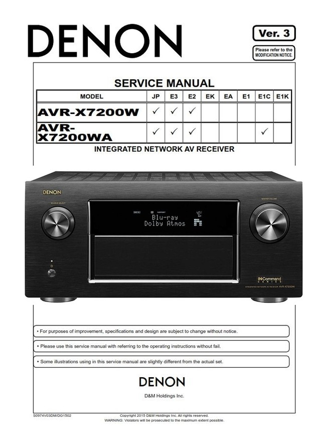 Denon AVR X7200W X7200WA AV Receiver Service Manual