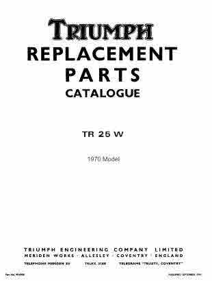 Triumph Motercycles Vintage Singles