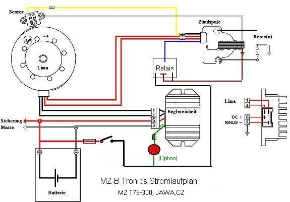jawa cz mz service manuals for bike mechanics Motorcycle Body Diagram