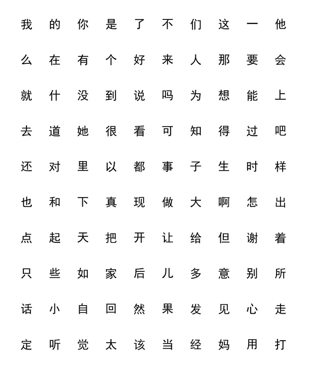 The 1500 Most Common Chinese Characters Meanings