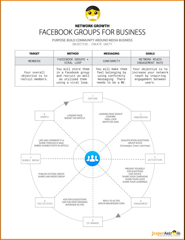 Facebook Group Growth Checklist + Setup Template