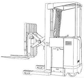 Yale NDR030CB, NR045CB Electric Reach Truck D829 Series Workshop Service Maintenance Manual