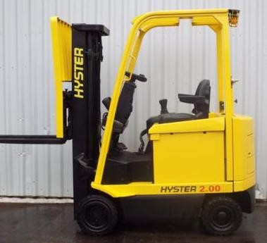 Hyster E25Z, E30Z, E35Z, E40ZS Electric Forklift Truck E114 Series Workshop Service Manual (USA)