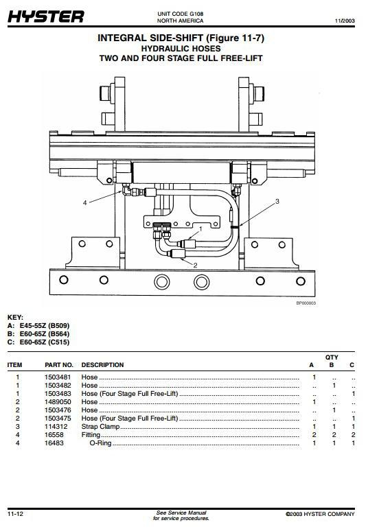 E45Z, E50Z, E55Z, E60Z, E65Z FORKLIFT Service Repair Manual HYSTER G108  Business & Industrial Warehouse Forklifts & Stackers | Hyster Forklift Wiring Diagram E60 |  | Protea