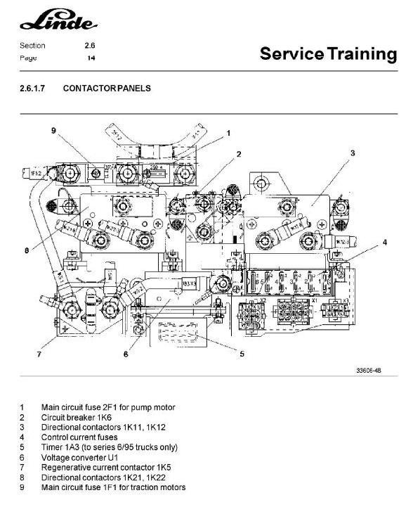 fork lift electric motor wiring diagram linde e20  e25  e30 electric forklift truck 336 series belgreen  e20  e25  e30 electric forklift truck