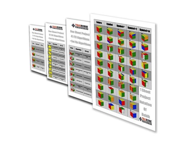 CFOP One Sheet Project