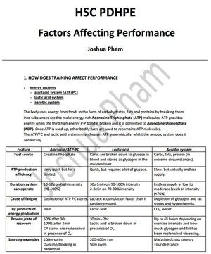 Core 2: Factors Affecting Performance Notes