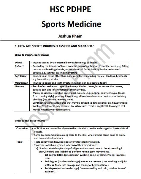 Pdhpe sports medicine