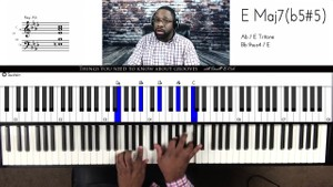 Gospel Piano Core Training