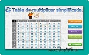 abla de multiplicar simplificada, para docentes v1.0