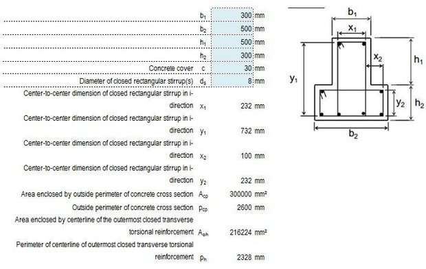 Torsional properties of sections according to ACI