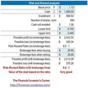 Risk and Reward analysis