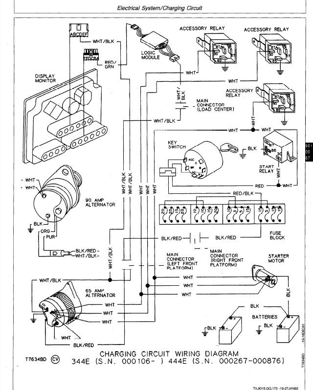 John Deere 344E and 444E Loader Technical Manual TM-1 - The Repair ManualSellfy