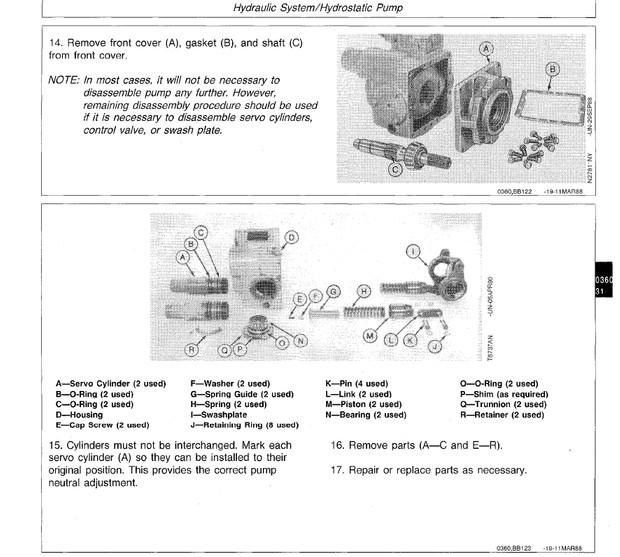 John Deere 344E and 444E Loader Technical Manual TM-1421 & TM-1422