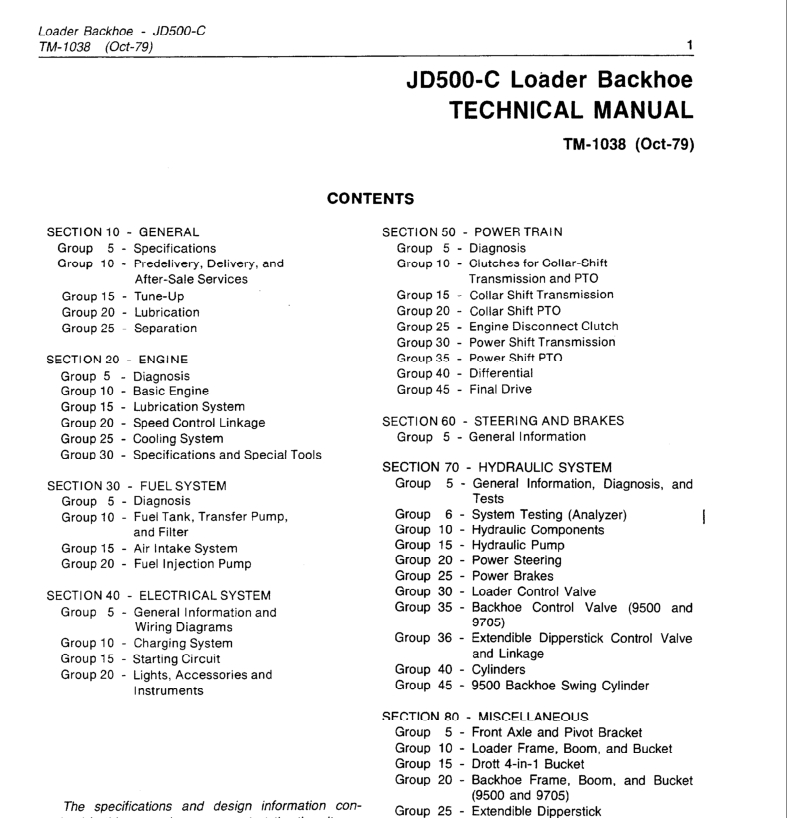 John Deere D Wiring Diagram - Wiring Diagrams List on