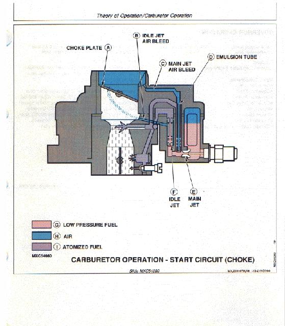 F932 Wiring Diagram | Wiring Diagram on